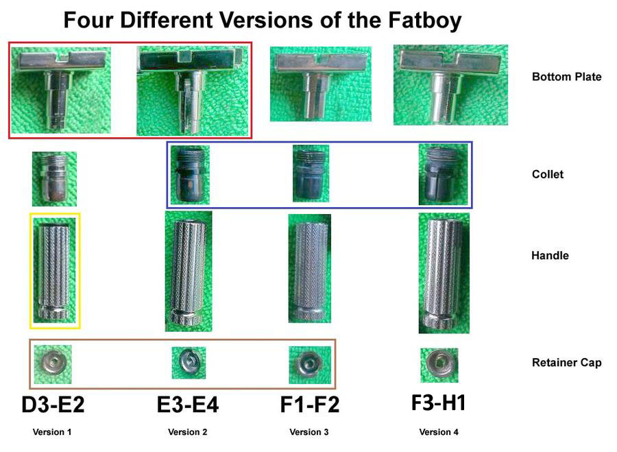 Part Changes in the Fatboy